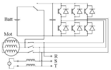 Modell eines fahrzeuginternen Laders