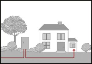 Empfehlung für Hausanschlüsse bei Neubauten